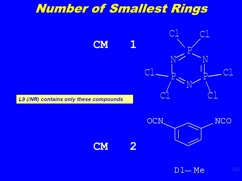 152 CM 1 CM 2 L9 (/NR) contains only these compounds Number of Smallest Rings