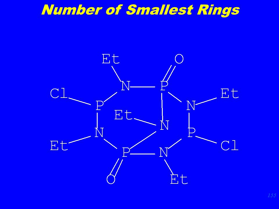 155 Number of Smallest Rings