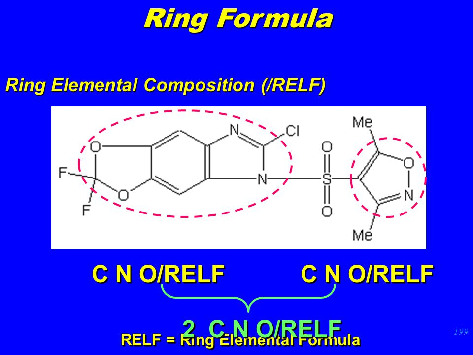 199 C N O/RELF Ring Elemental Composition (/RELF) RELF = Ring Elemental Formula 2 C N O/RELF Ring Formula