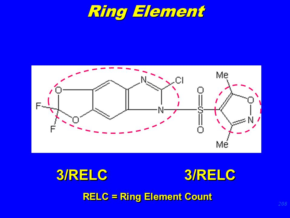 208 3/RELC RELC = Ring Element Count Ring Element