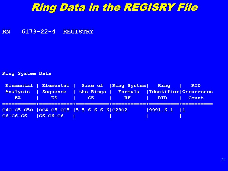 23 Ring Data in the REGISRY File RN 6173-22-4 REGISTRY Ring System Data Elemental | Elemental | Size of |Ring System| Ring | RID Analysis | Sequence | the Rings | Formula |Identifier|Occurrence EA | ES | SZ | RF | RID | Count ===========+===========+===========+===========+==========+========== C4O-C5-C5O-|OC4-C5-OC5-|5-5-6-6-6-6|C23O2 |9991.6.1 |1 C6-C6-C6 |C6-C6-C6 | | | |