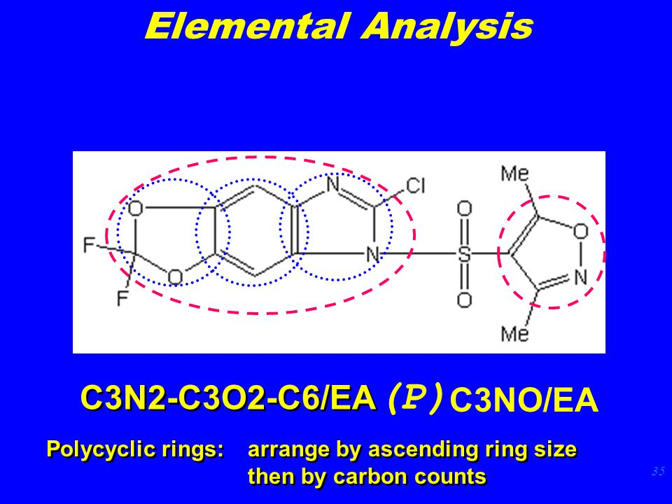 35 C3N2-C3O2-C6/EA Polycyclic rings: arrange by ascending ring size then by carbon counts C3NO/EA (P) Elemental Analysis
