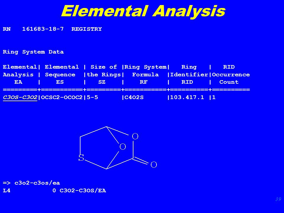 39 Elemental Analysis RN 161683-18-7 REGISTRY Ring System Data Elemental| Elemental | Size of |Ring System| Ring | RID Analysis | Sequence |the Rings| Formula |Identifier|Occurrence EA | ES | SZ | RF | RID | Count =========+===========+=========+===========+==========+========== C3OS-C3O2 C3OS-C3O2|OCSC2-OCOC2|5-5 |C4O2S |103.417.1 |1 => c3o2-c3os/ea L4 0 C3O2-C3OS/EA