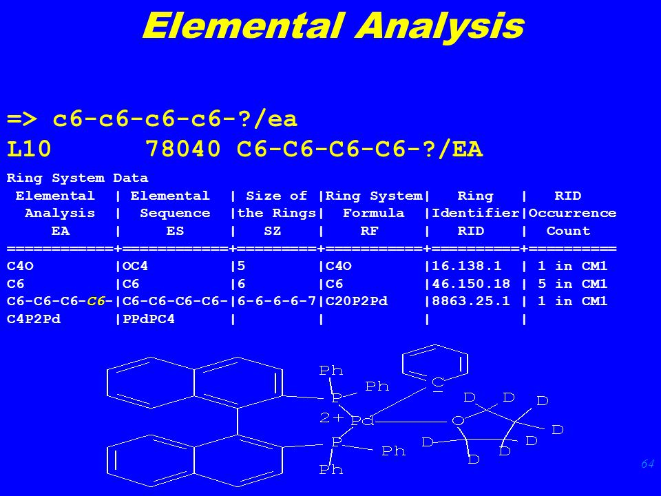 64 => c6-c6-c6-c6- /ea L10 78040 C6-C6-C6-C6- /EA Ring System Data Elemental | Elemental | Size of |Ring System| Ring | RID Analysis | Sequence |the Rings| Formula |Identifier|Occurrence EA | ES | SZ | RF | RID | Count ============+============+=========+===========+==========+========== C4O |OC4 |5 |C4O |16.138.1 | 1 in CM1 C6 |C6 |6 |C6 |46.150.18 | 5 in CM1 C6-C6-C6-C6-|C6-C6-C6-C6-|6-6-6-6-7|C20P2Pd |8863.25.1 | 1 in CM1 C4P2Pd |PPdPC4 | | | | Elemental Analysis