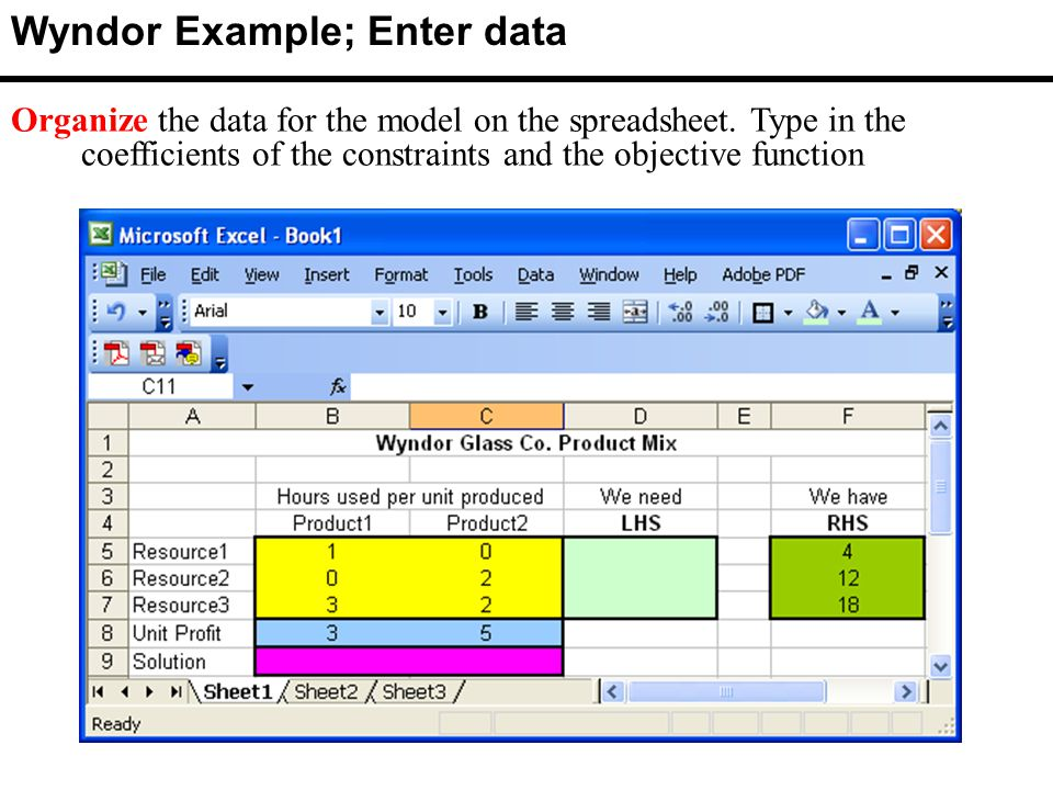 Wyndor Example; Enter data Organize the data for the model on the spreadsheet.