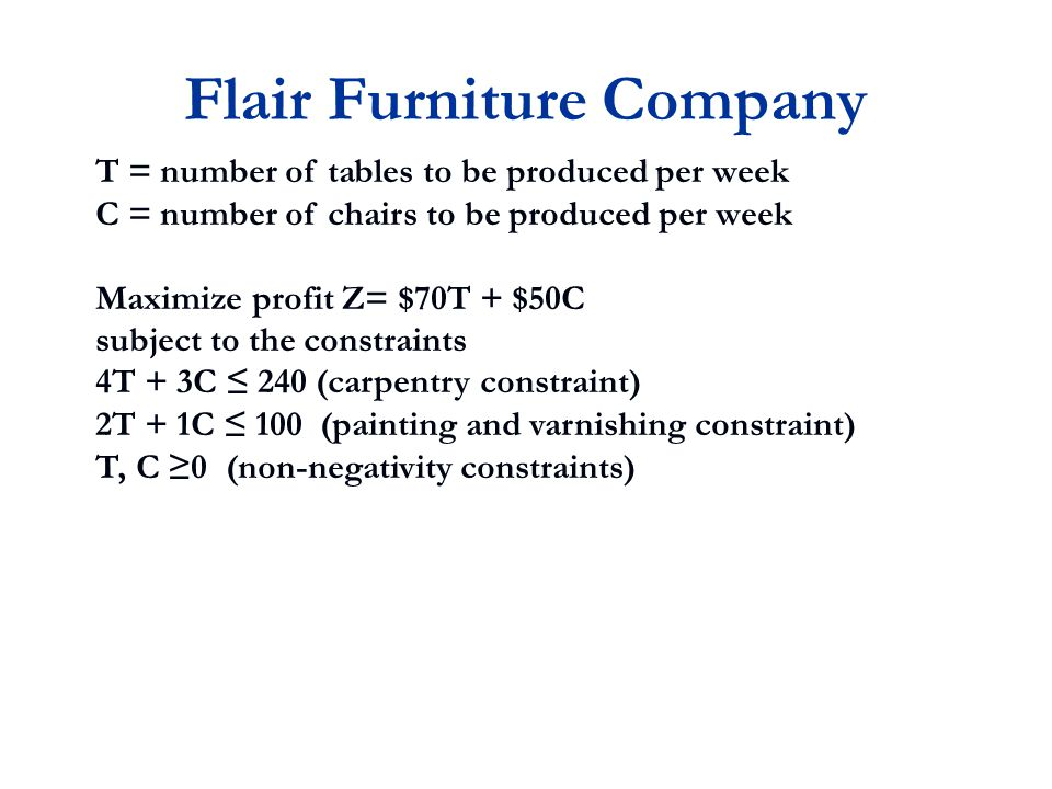Flair Furniture Company T = number of tables to be produced per week C = number of chairs to be produced per week Maximize profit Z= $70T + $50C subject to the constraints 4T + 3C ≤ 240 (carpentry constraint) 2T + 1C ≤ 100 (painting and varnishing constraint) T, C ≥0 (non-negativity constraints)