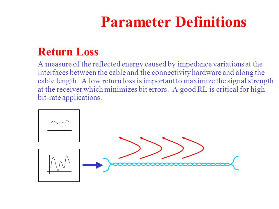 Parameter Definitions Return Loss A measure of the reflected energy caused by impedance variations at the interfaces between the cable and the connectivity hardware and along the cable length.