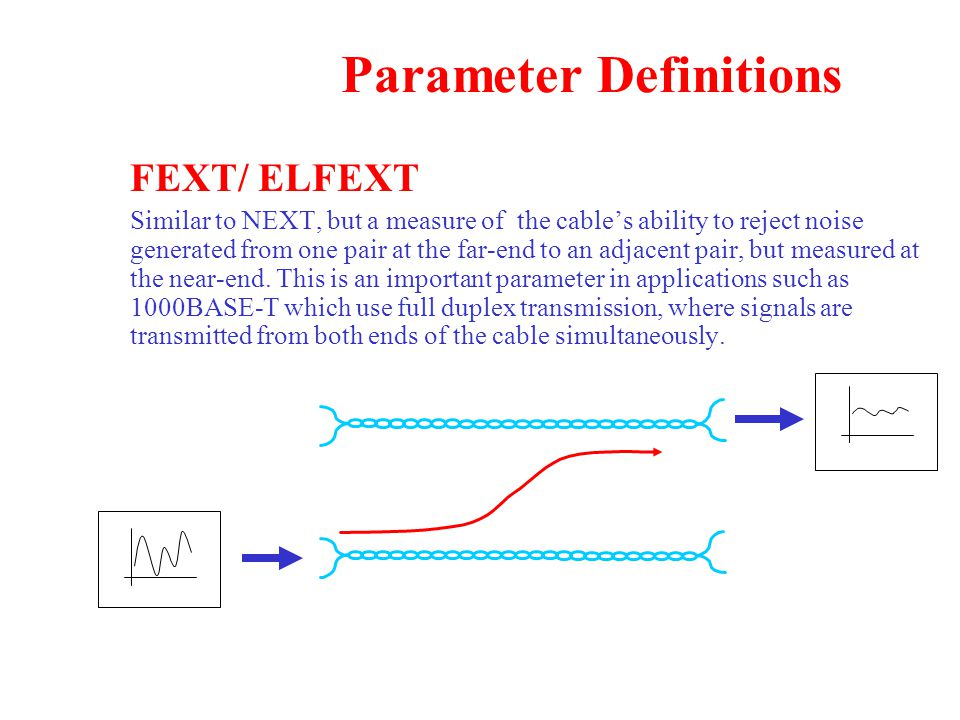 Parameter Definitions FEXT/ ELFEXT Similar to NEXT, but a measure of the cable's ability to reject noise generated from one pair at the far-end to an adjacent pair, but measured at the near-end.