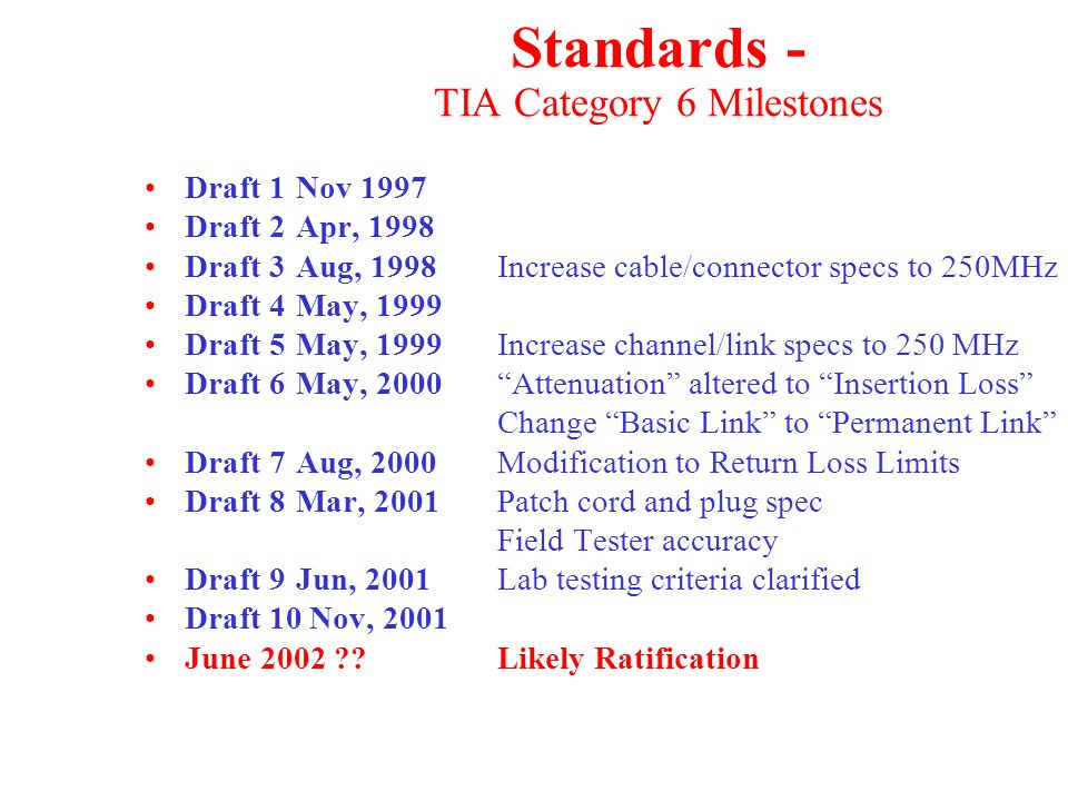 Standards - TIA Category 6 Milestones Draft 1Nov 1997 Draft 2Apr, 1998 Draft 3Aug, 1998 Increase cable/connector specs to 250MHz Draft 4May, 1999 Draft 5May, 1999 Increase channel/link specs to 250 MHz Draft 6May, 2000 Attenuation altered to Insertion Loss Change Basic Link to Permanent Link Draft 7Aug, 2000Modification to Return Loss Limits Draft 8Mar, 2001Patch cord and plug spec Field Tester accuracy Draft 9Jun, 2001 Lab testing criteria clarified Draft 10 Nov, 2001 June 2002 Likely Ratification