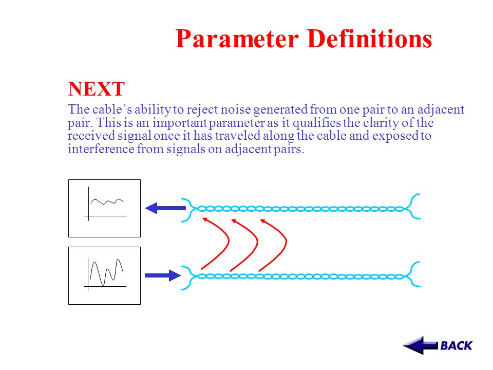 Parameter Definitions NEXT The cable's ability to reject noise generated from one pair to an adjacent pair.
