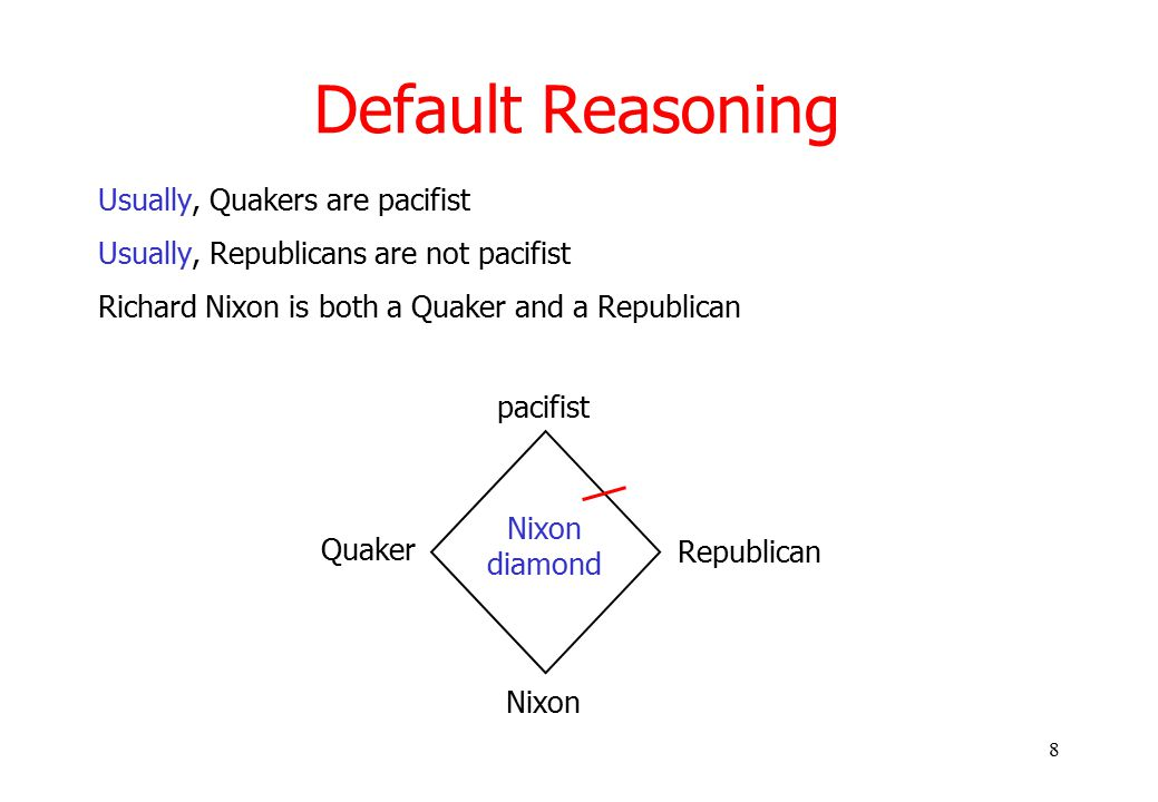 8 Default Reasoning Usually, Quakers are pacifist Usually, Republicans are not pacifist Richard Nixon is both a Quaker and a Republican Nixon pacifist Quaker Republican Nixon diamond