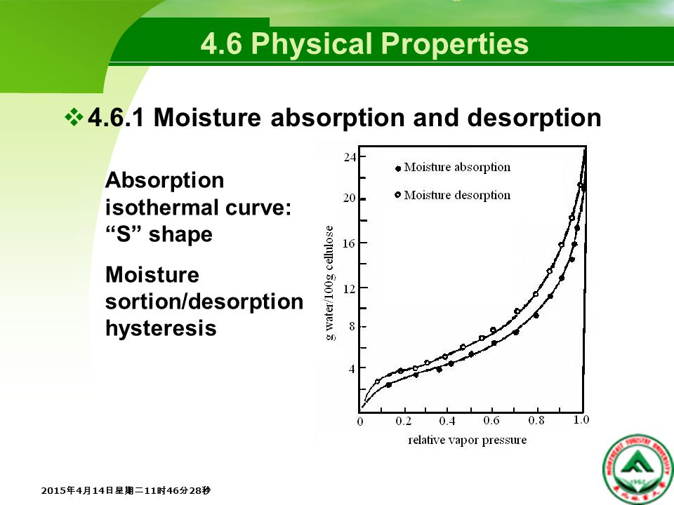 4.6 Physical Properties  4.6.1 Moisture absorption and desorption 2015年4月14日星期二11时48分5秒 2015年4月14日星期二11时48分5秒 2015年4月14日星期二11时48分5秒 2015年4月14日星期二11时48分5秒 2015年4月14日星期二11时48分5秒 2015年4月14日星期二11时48分5秒 Absorption isothermal curve: S shape Moisture sortion/desorption hysteresis