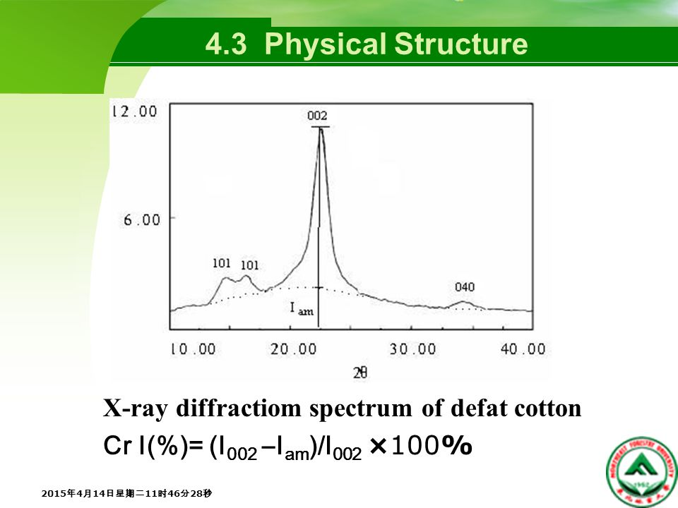 4.3 Physical Structure X-ray diffractiom spectrum of defat cotton Cr I(%)= (I 002 –I am )/I 002 ×100% 2015年4月14日星期二11时48分5秒 2015年4月14日星期二11时48分5秒 2015年4月14日星期二11时48分5秒 2015年4月14日星期二11时48分5秒 2015年4月14日星期二11时48分5秒 2015年4月14日星期二11时48分5秒