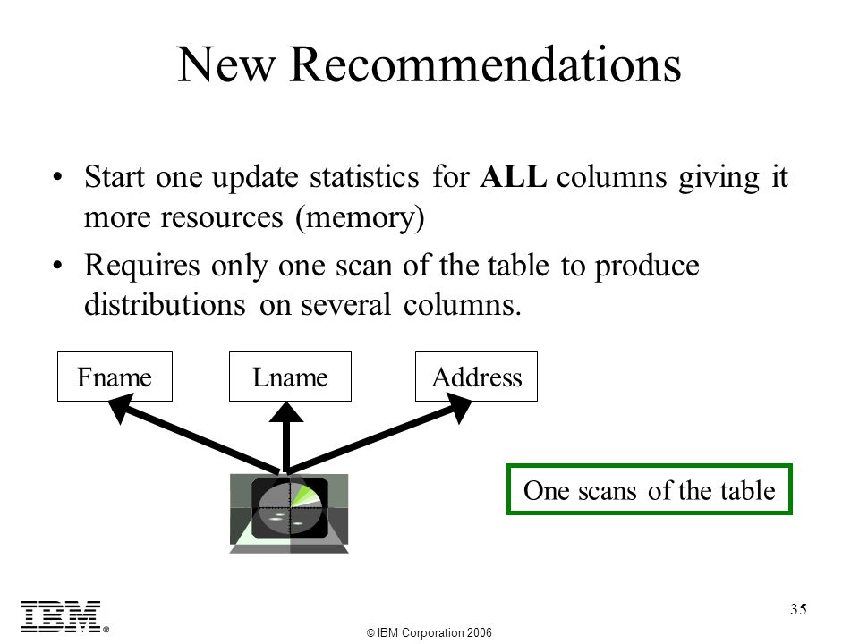© IBM Corporation 2006 35 New Recommendations Start one update statistics for ALL columns giving it more resources (memory) Requires only one scan of the table to produce distributions on several columns.