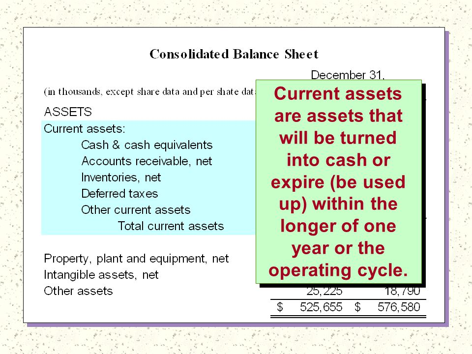 Current assets are assets that will be turned into cash or expire (be used up) within the longer of one year or the operating cycle.