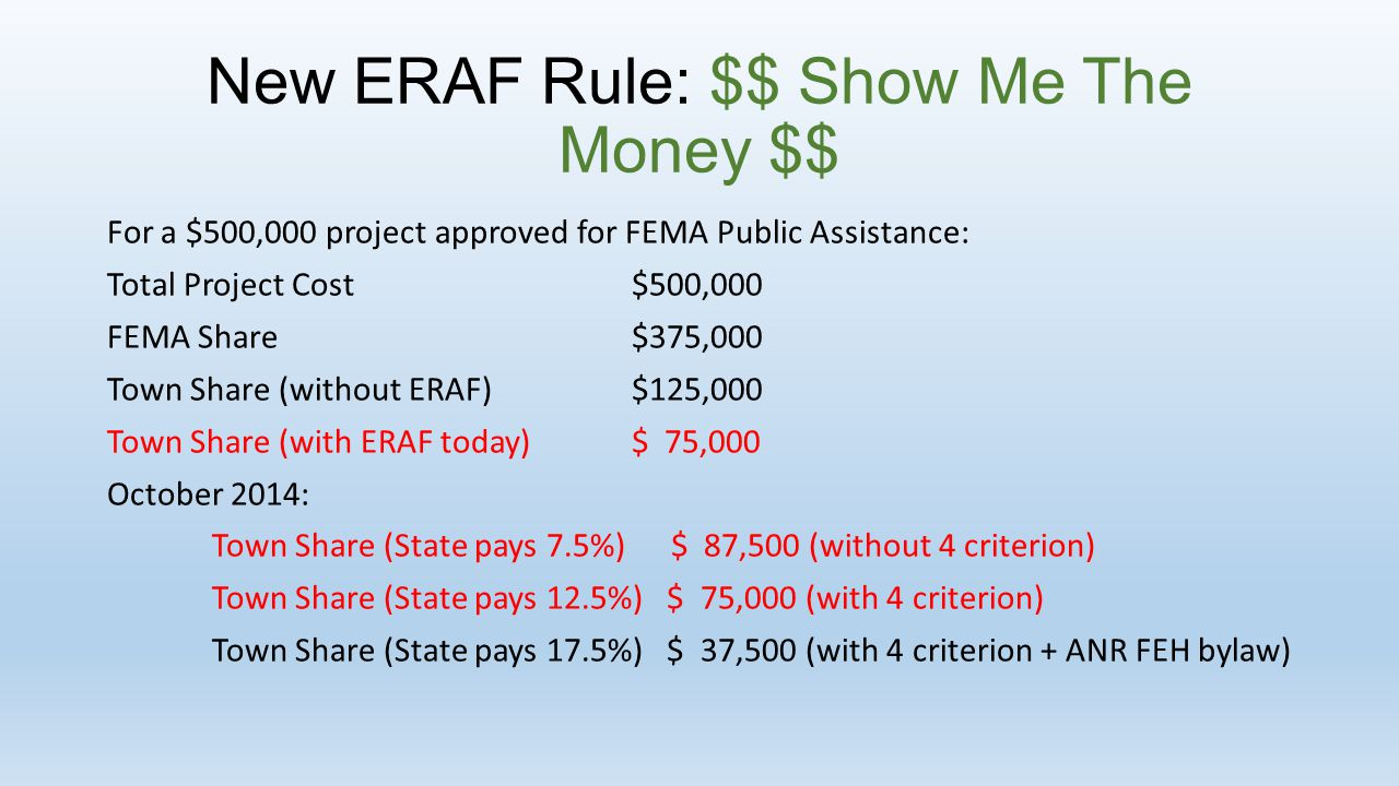 New ERAF Rule: $$ Show Me The Money $$ For a $500,000 project approved for FEMA Public Assistance: Total Project Cost $500,000 FEMA Share$375,000 Town Share (without ERAF)$125,000 Town Share (with ERAF today)$ 75,000 October 2014: Town Share (State pays 7.5%) $ 87,500 (without 4 criterion) Town Share (State pays 12.5%) $ 75,000 (with 4 criterion) Town Share (State pays 17.5%) $ 37,500 (with 4 criterion + ANR FEH bylaw)