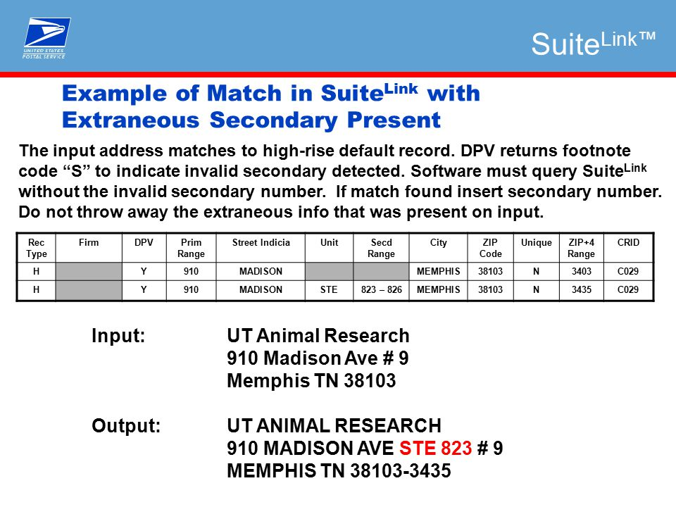 Example of Match in Suite Link with Extraneous Secondary Present Input: UT Animal Research 910 Madison Ave # 9 Memphis TN 38103 Output:UT ANIMAL RESEARCH 910 MADISON AVE STE 823 # 9 MEMPHIS TN 38103-3435 The input address matches to high-rise default record.