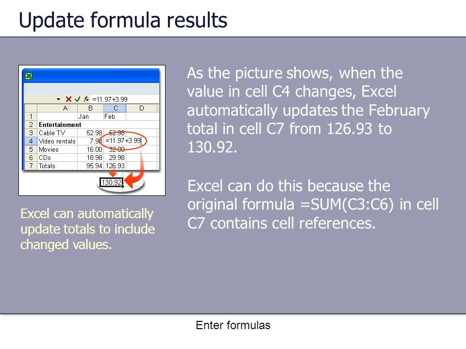 Enter formulas Update formula results As the picture shows, when the value in cell C4 changes, Excel automatically updates the February total in cell C7 from 126.93 to 130.92.