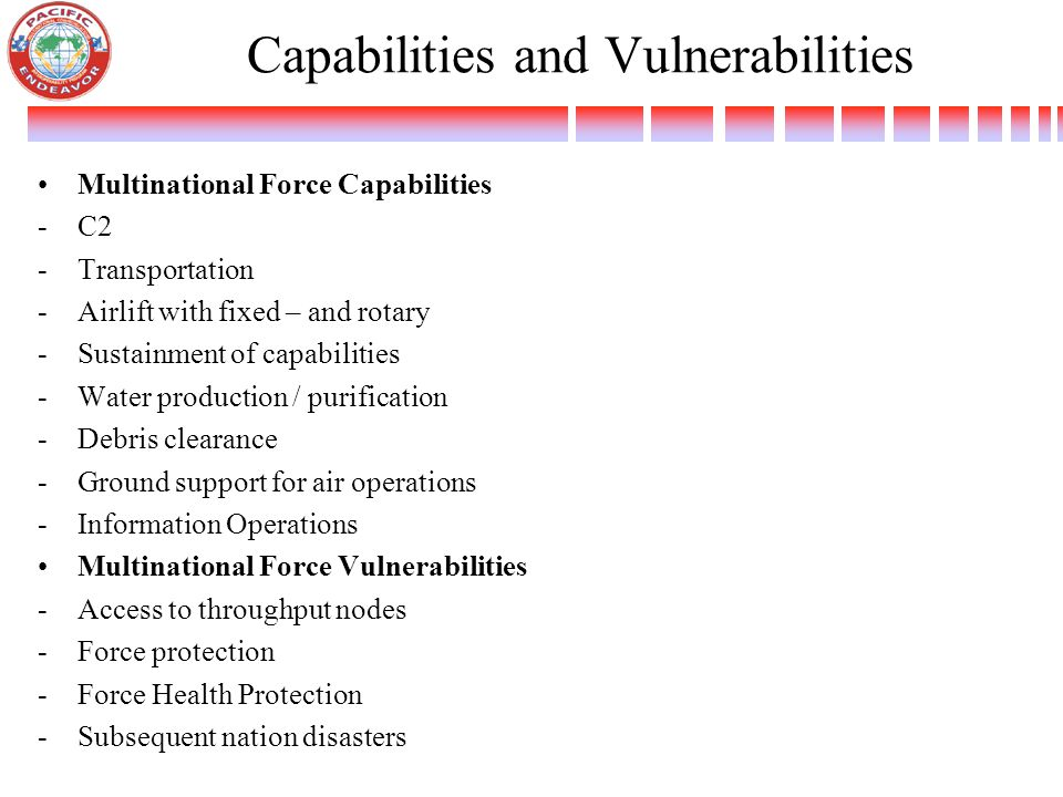 Capabilities and Vulnerabilities Multinational Force Capabilities -C2 -Transportation -Airlift with fixed – and rotary -Sustainment of capabilities -Water production / purification -Debris clearance -Ground support for air operations -Information Operations Multinational Force Vulnerabilities -Access to throughput nodes -Force protection -Force Health Protection -Subsequent nation disasters