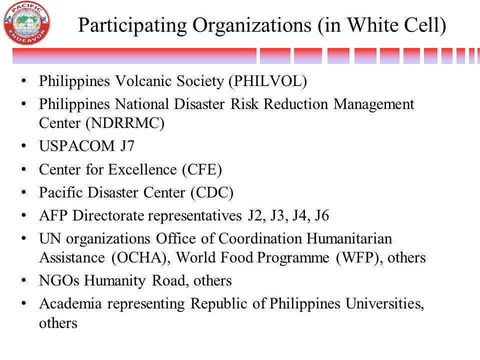 Participating Organizations (in White Cell) Philippines Volcanic Society (PHILVOL) Philippines National Disaster Risk Reduction Management Center (NDRRMC) USPACOM J7 Center for Excellence (CFE) Pacific Disaster Center (CDC) AFP Directorate representatives J2, J3, J4, J6 UN organizations Office of Coordination Humanitarian Assistance (OCHA), World Food Programme (WFP), others NGOs Humanity Road, others Academia representing Republic of Philippines Universities, others