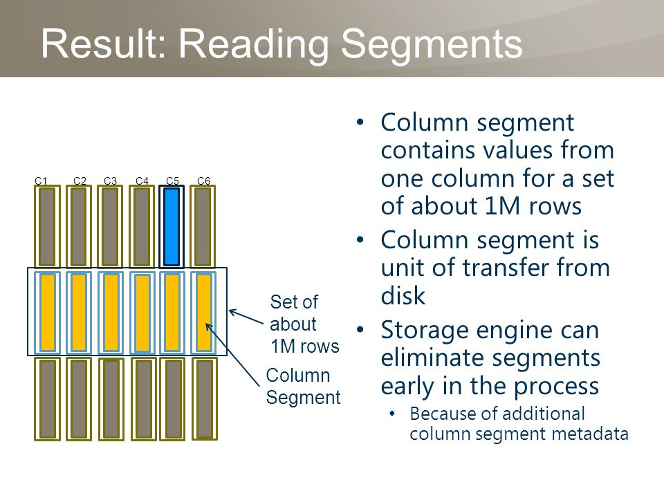 Result: Reading Segments Column segment contains values from one column for a set of about 1M rows Column segment is unit of transfer from disk Storage engine can eliminate segments early in the process Because of additional column segment metadata C1 C2 C3 C5C6C4 Set of about 1M rows Column Segment