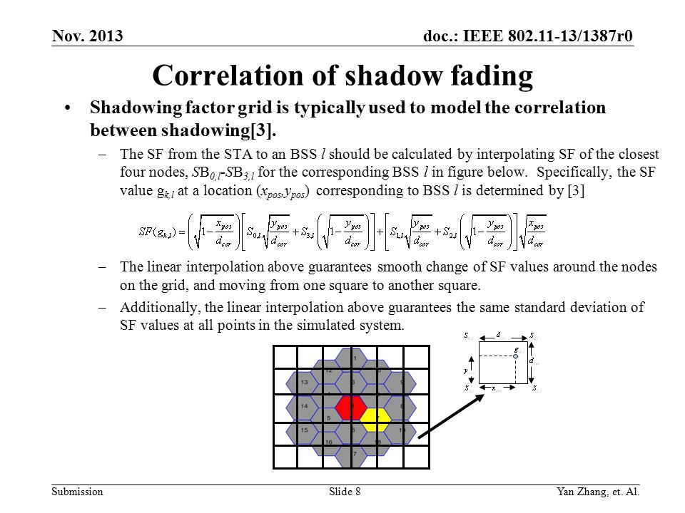 doc.: IEEE 802.11-13/1387r0 Submission Correlation of shadow fading Shadowing factor grid is typically used to model the correlation between shadowing[3].