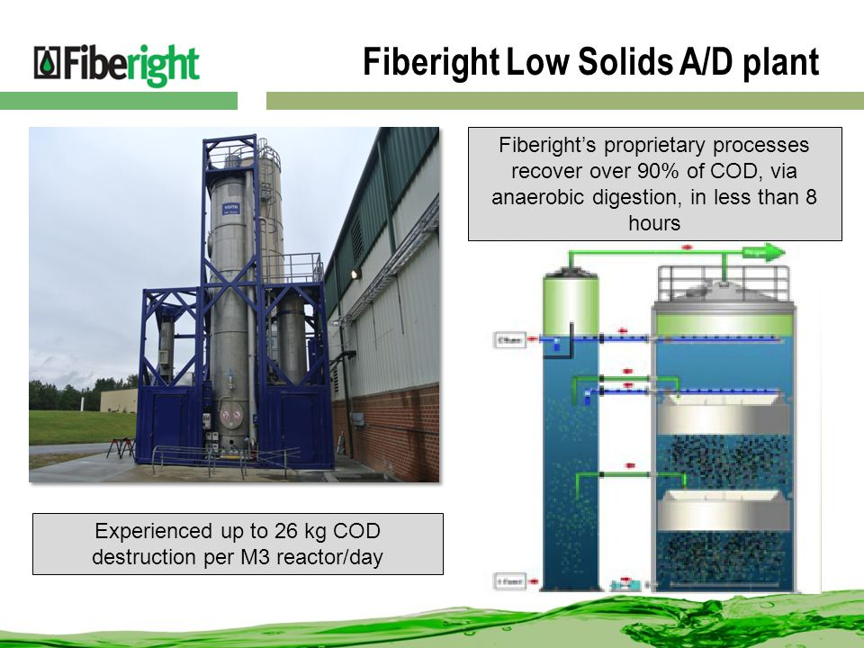 Fiberight Low Solids A/D plant Fiberight's proprietary processes recover over 90% of COD, via anaerobic digestion, in less than 8 hours Experienced up to 26 kg COD destruction per M3 reactor/day