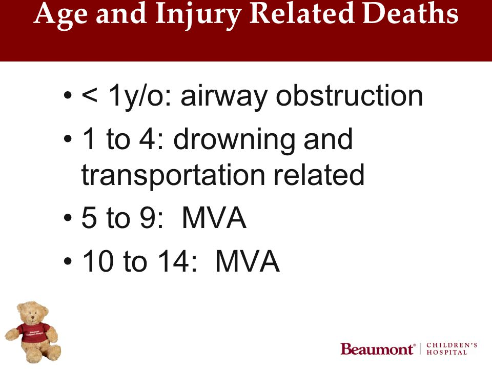 Age and Injury Related Deaths < 1y/o: airway obstruction 1 to 4: drowning and transportation related 5 to 9: MVA 10 to 14: MVA