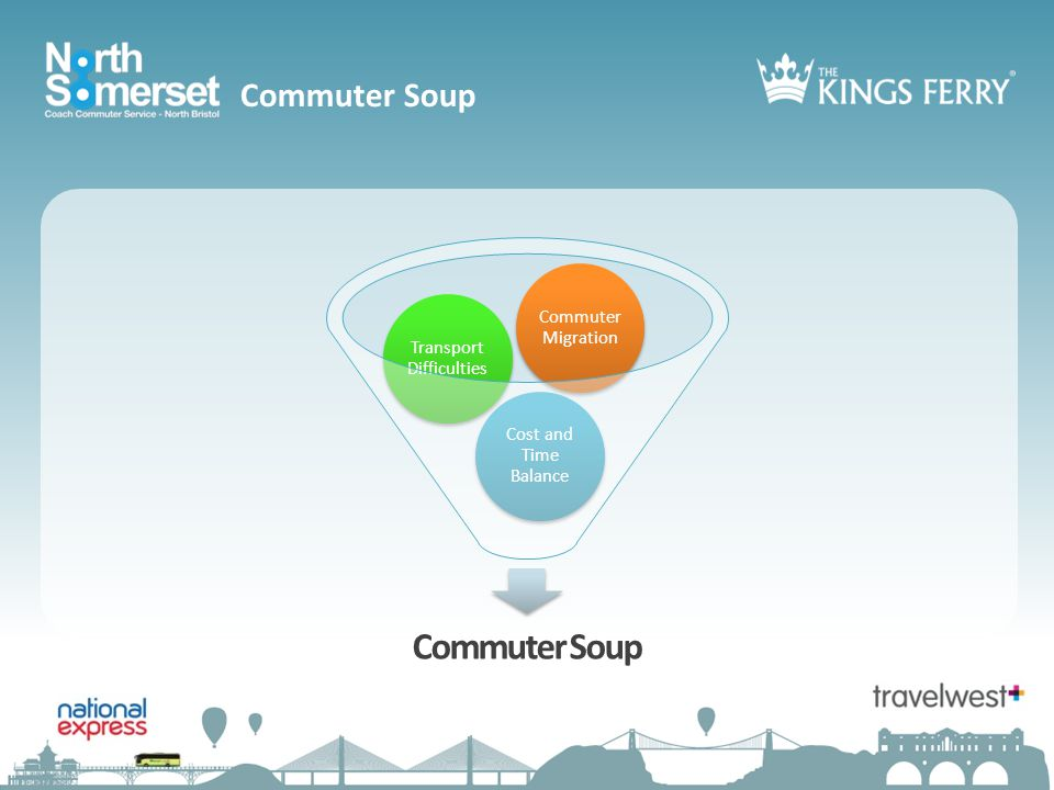 Commuter Soup Cost and Time Balance Transport Difficulties Commuter Migration Commuter Soup