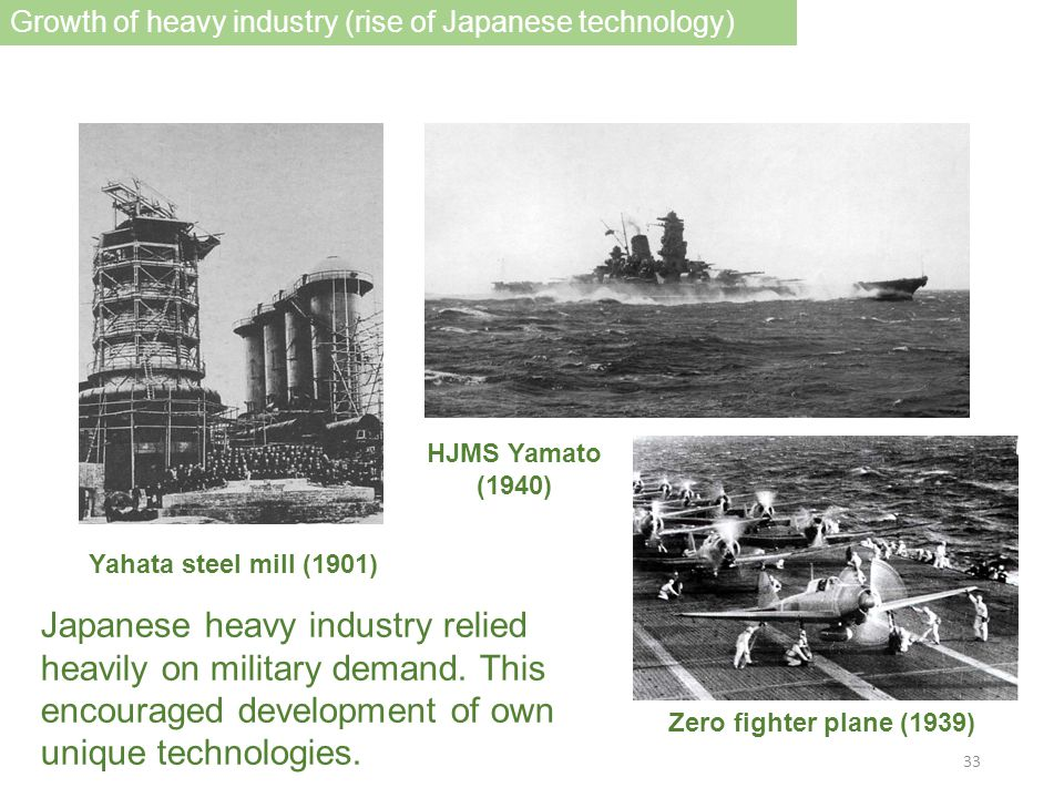 Growth of heavy industry (rise of Japanese technology) Yahata steel mill (1901) HJMS Yamato (1940) Zero fighter plane (1939) Japanese heavy industry relied heavily on military demand.