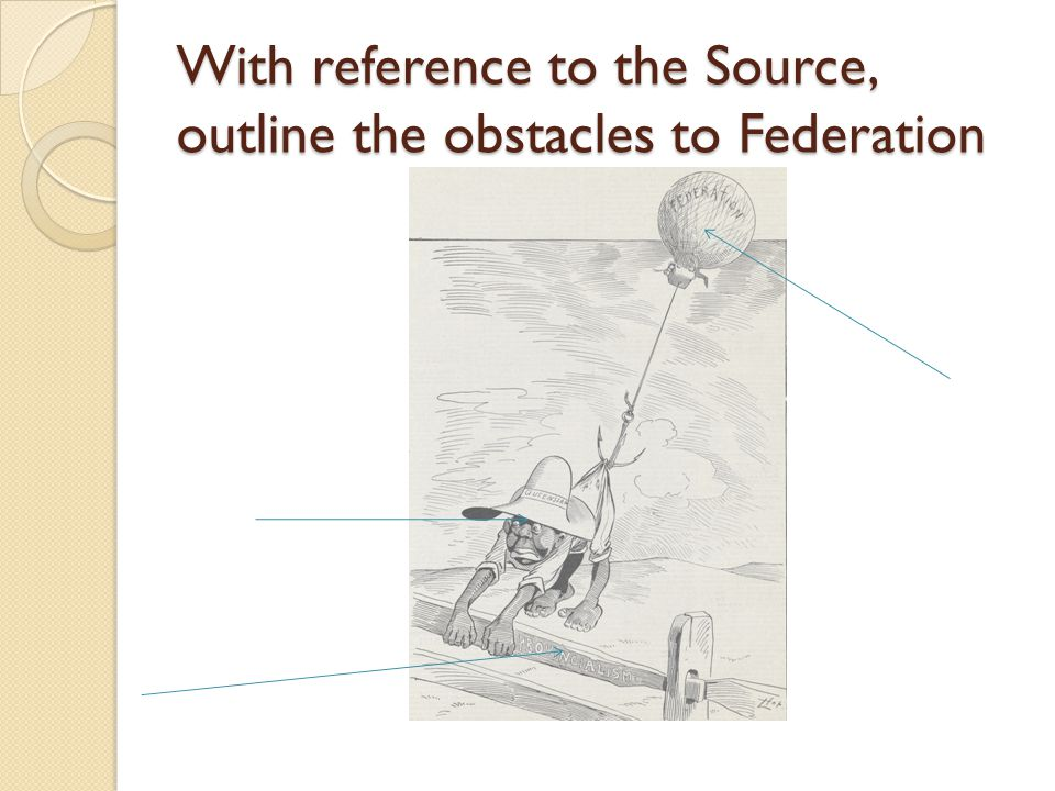 With reference to the Source, outline the obstacles to Federation