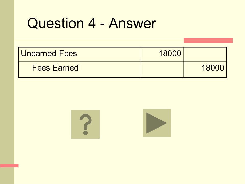 Question 4 - Answer Unearned Fees18000 Fees Earned18000