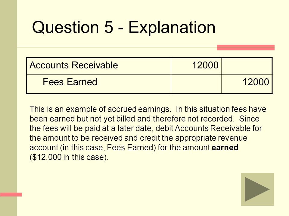 Question 5 - Explanation Accounts Receivable12000 Fees Earned12000 This is an example of accrued earnings.
