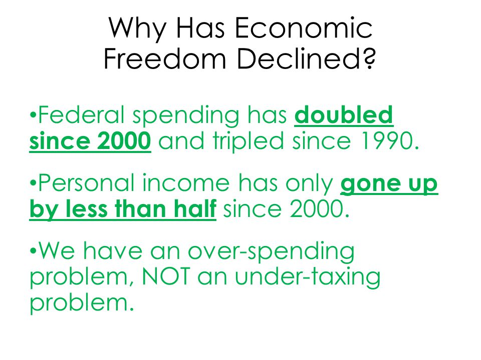Why Has Economic Freedom Declined. Federal spending has doubled since 2000 and tripled since 1990.