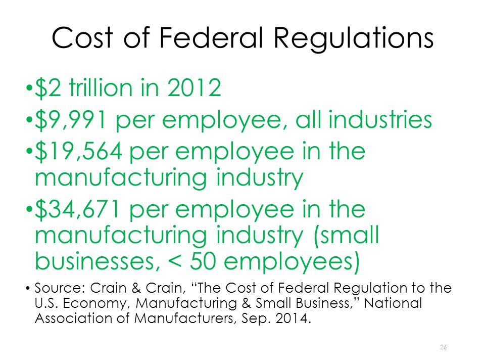 Cost of Federal Regulations $2 trillion in 2012 $9,991 per employee, all industries $19,564 per employee in the manufacturing industry $34,671 per employee in the manufacturing industry (small businesses, < 50 employees) Source: Crain & Crain, The Cost of Federal Regulation to the U.S.
