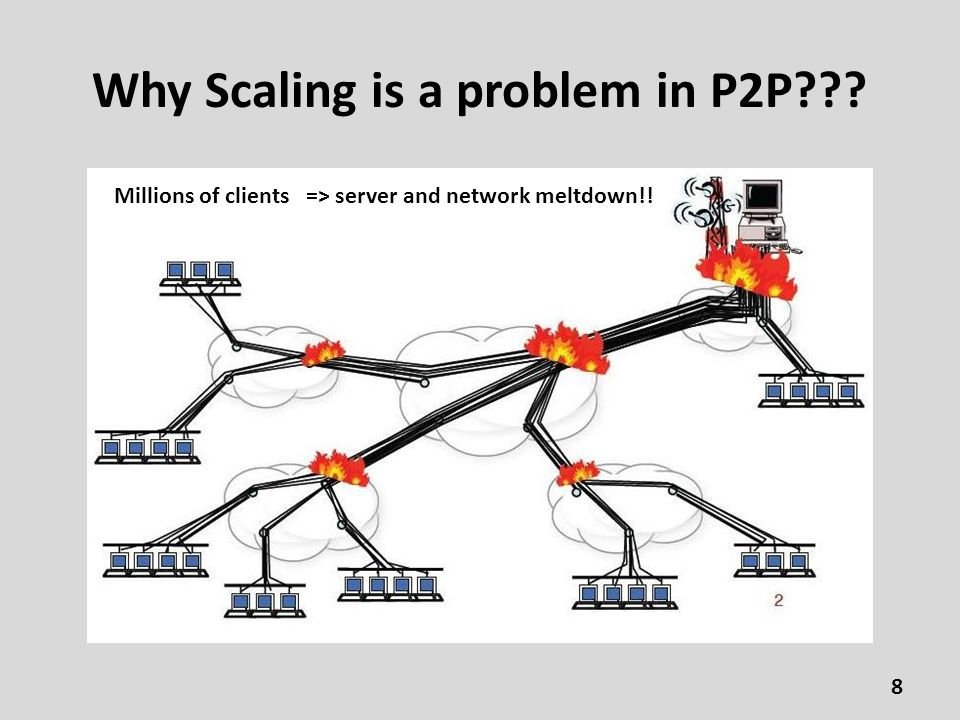 Why Scaling is a problem in P2P Millions of clients=> server and network meltdown!! 8