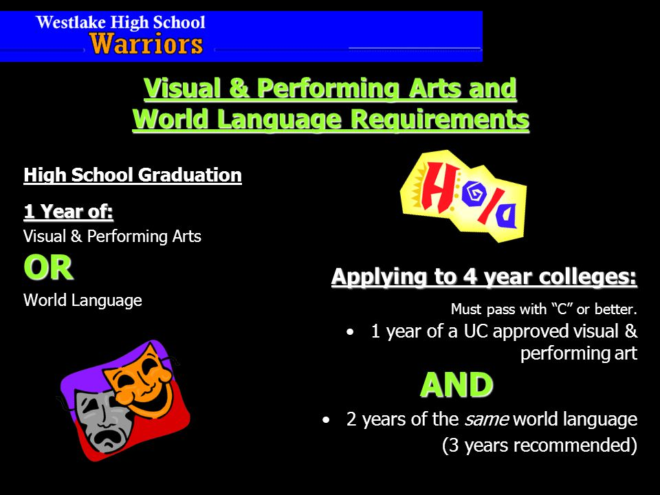 Visual & Performing Arts and World Language Requirements High School Graduation 1 Year of: Visual & Performing ArtsOR World Language Applying to 4 year colleges: Must pass with C or better.