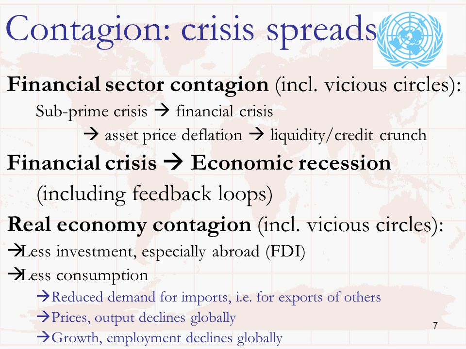 7 Contagion: crisis spreads Financial sector contagion (incl.