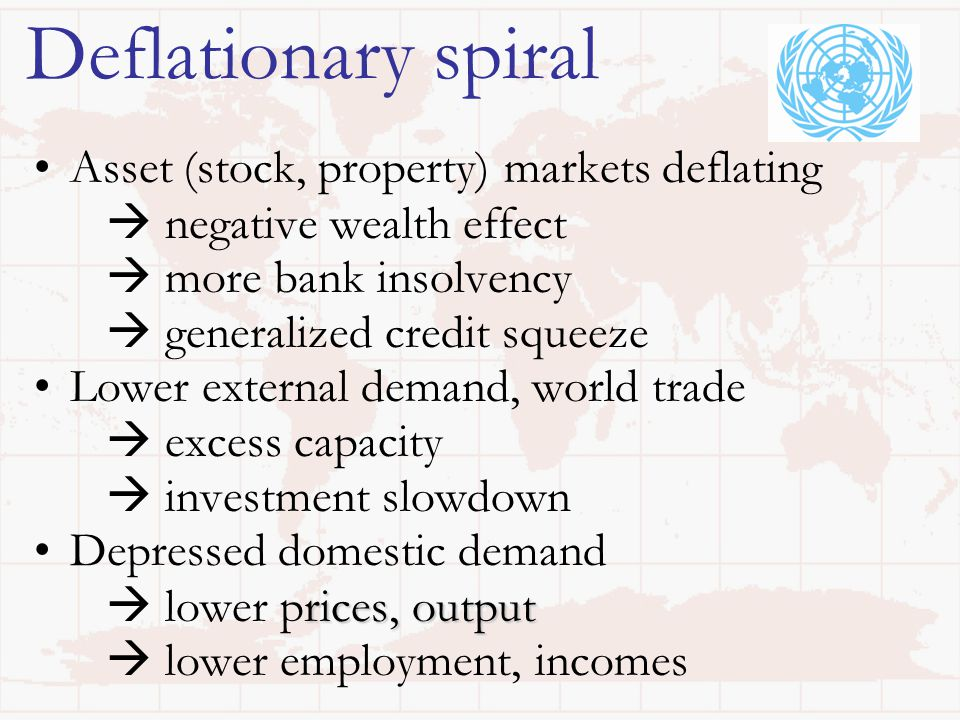 Deflationary spiral Asset (stock, property) markets deflating  negative wealth effect  more bank insolvency  generalized credit squeeze Lower external demand, world trade  excess capacity  investment slowdown Depressed domestic demand rices, output  lower prices, output  lower employment, incomes