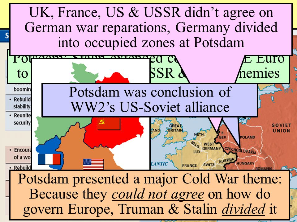 Cold War Divisions Yalta: Stalin agreed to self- determination in E Euro Potsdam: Stalin extended control over E Euro to create buffer b/w USSR & future enemies UK, France, US & USSR didn't agree on German war reparations, Germany divided into occupied zones at Potsdam Potsdam presented a major Cold War theme: Because they could not agree on how do govern Europe, Truman & Stalin divided it Potsdam was conclusion of WW2's US-Soviet alliance