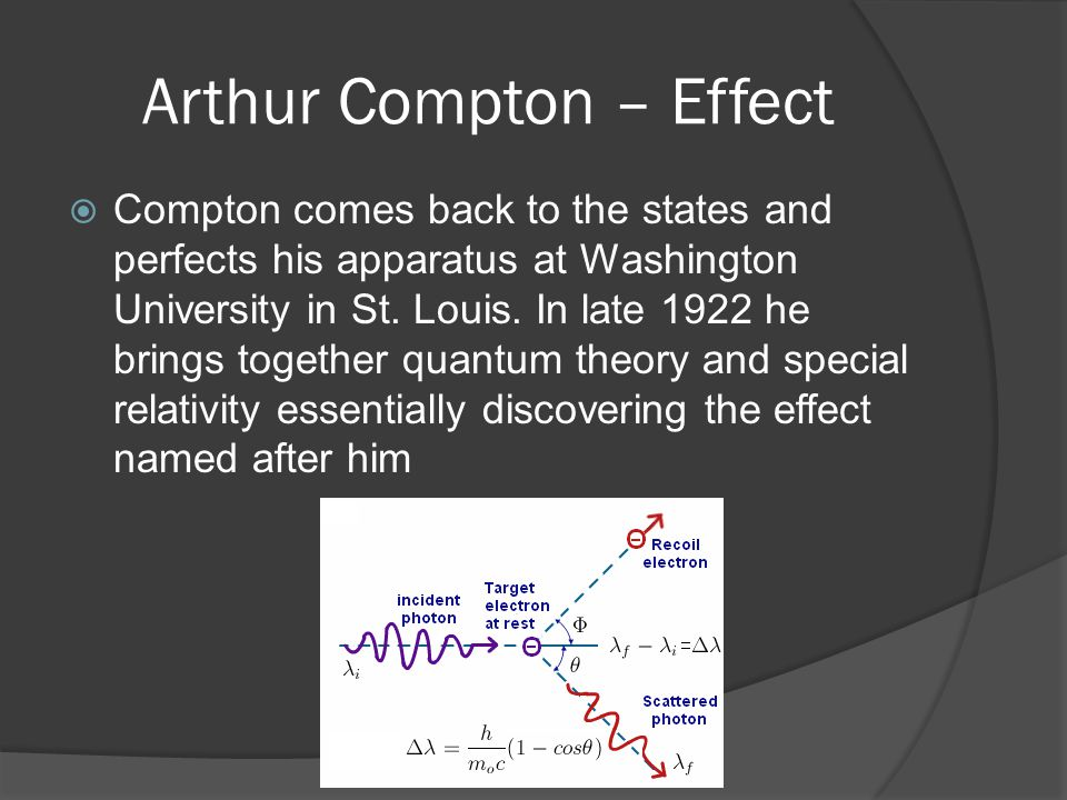 Arthur Compton – Effect  Compton comes back to the states and perfects his apparatus at Washington University in St.