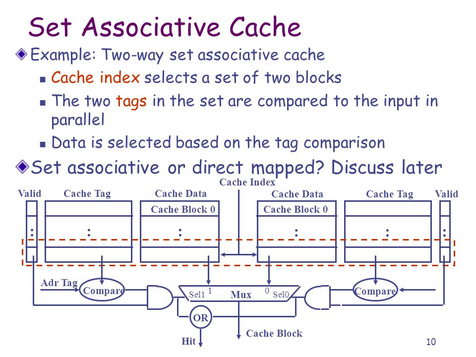 10 Set Associative Cache Example: Two-way set associative cache Cache index selects a set of two blocks The two tags in the set are compared to the input in parallel Data is selected based on the tag comparison Set associative or direct mapped.