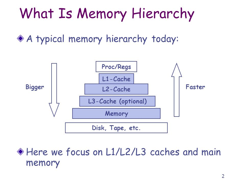 2 A typical memory hierarchy today: Here we focus on L1/L2/L3 caches and main memory What Is Memory Hierarchy Proc/Regs L1-Cache L2-Cache Memory Disk, Tape, etc.