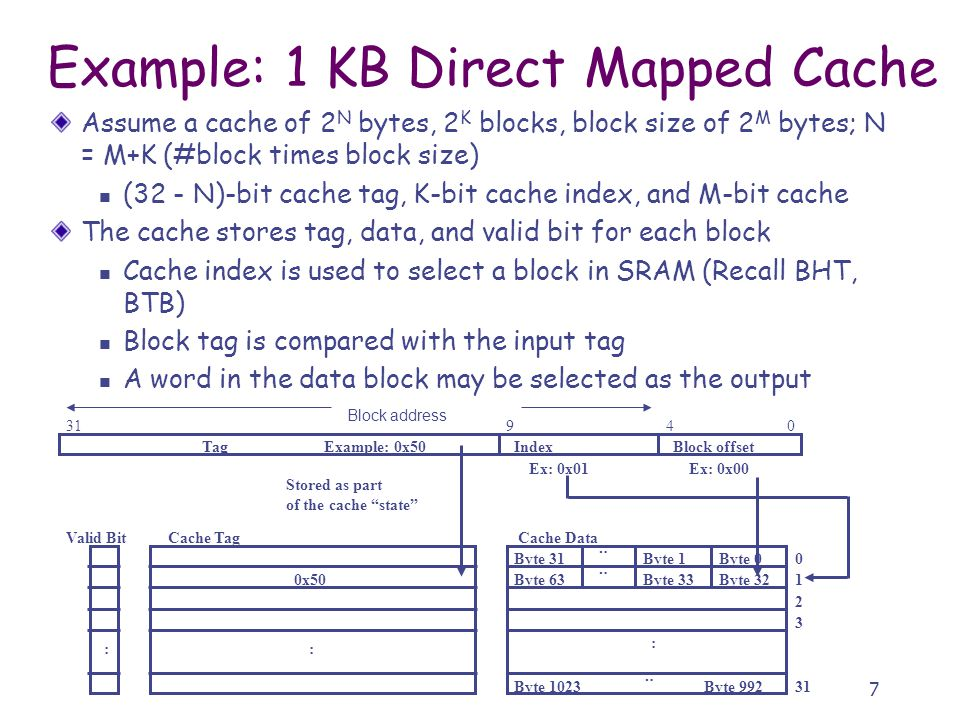7 Example: 1 KB Direct Mapped Cache Assume a cache of 2 N bytes, 2 K blocks, block size of 2 M bytes; N = M+K (#block times block size) (32 - N)-bit cache tag, K-bit cache index, and M-bit cache The cache stores tag, data, and valid bit for each block Cache index is used to select a block in SRAM (Recall BHT, BTB) Block tag is compared with the input tag A word in the data block may be selected as the output Index : Cache Data Byte : TagExample: 0x50 Ex: 0x01 0x50 Stored as part of the cache state Valid Bit : 31 Byte 1Byte 31 : Byte 32Byte 33Byte 63 : Byte 992 Byte 1023 : Cache Tag Block offset Ex: 0x00 9 Block address