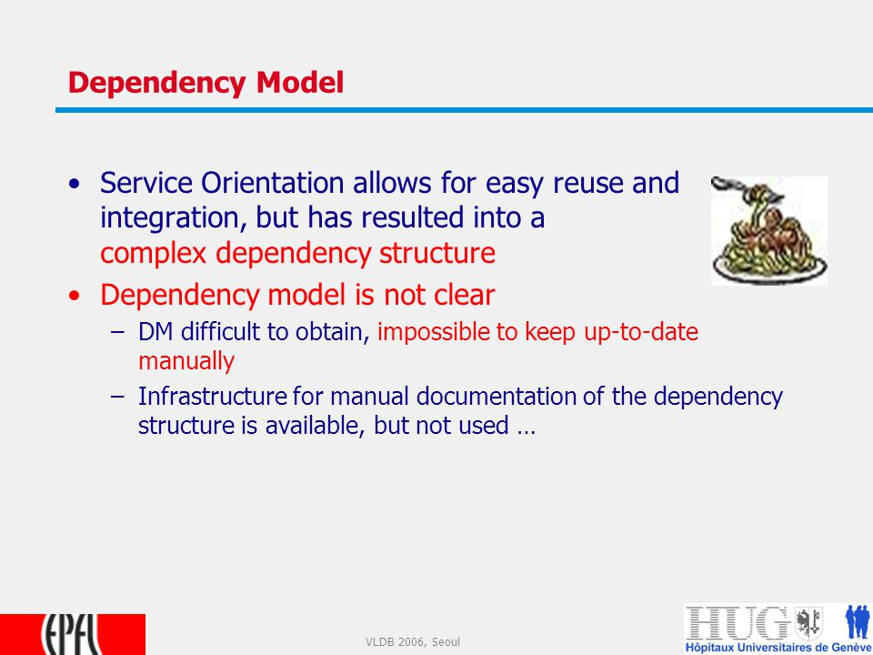 4 VLDB 2006, Seoul Dependency Model Service Orientation allows for easy reuse and integration, but has resulted into a complex dependency structure Dependency model is not clear –DM difficult to obtain, impossible to keep up-to-date manually –Infrastructure for manual documentation of the dependency structure is available, but not used …