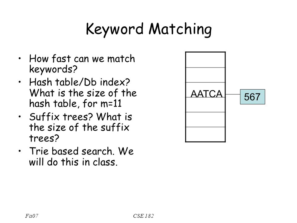 Fa07CSE 182 Keyword Matching How fast can we match keywords.