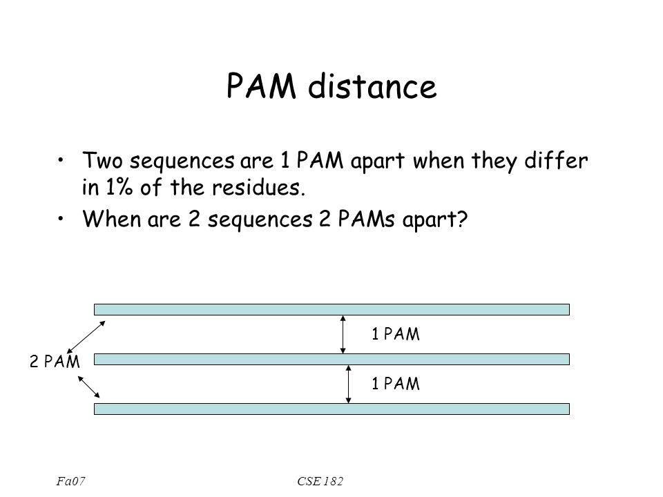 Fa07CSE 182 PAM distance Two sequences are 1 PAM apart when they differ in 1% of the residues.