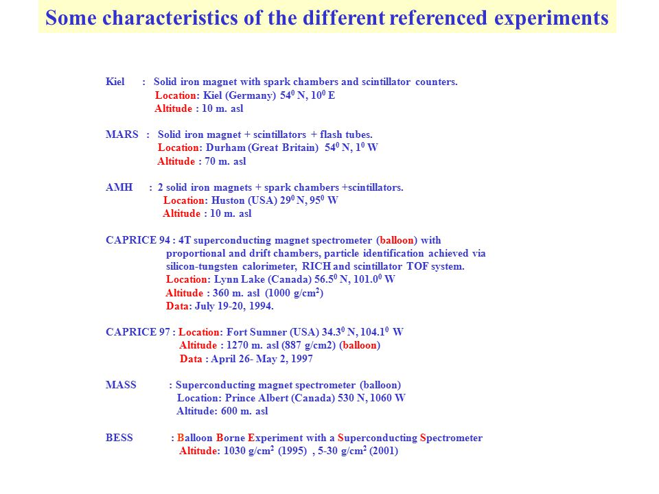 Some characteristics of the different referenced experiments Kiel : Solid iron magnet with spark chambers and scintillator counters.
