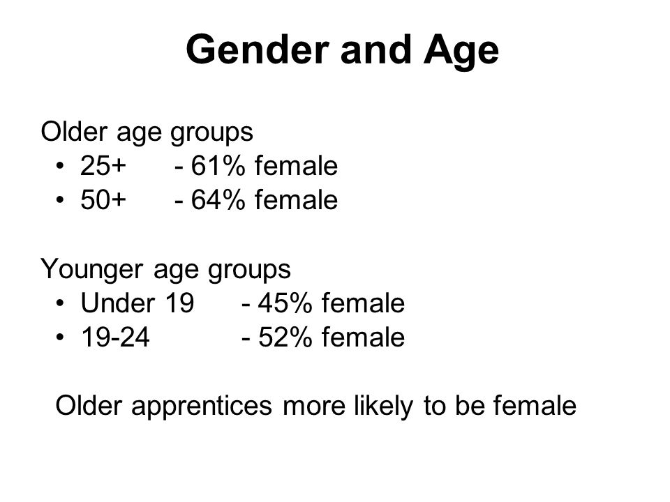 Gender and Age Older age groups 25+ - 61% female 50+ - 64% female Younger age groups Under 19- 45% female 19-24- 52% female Older apprentices more likely to be female