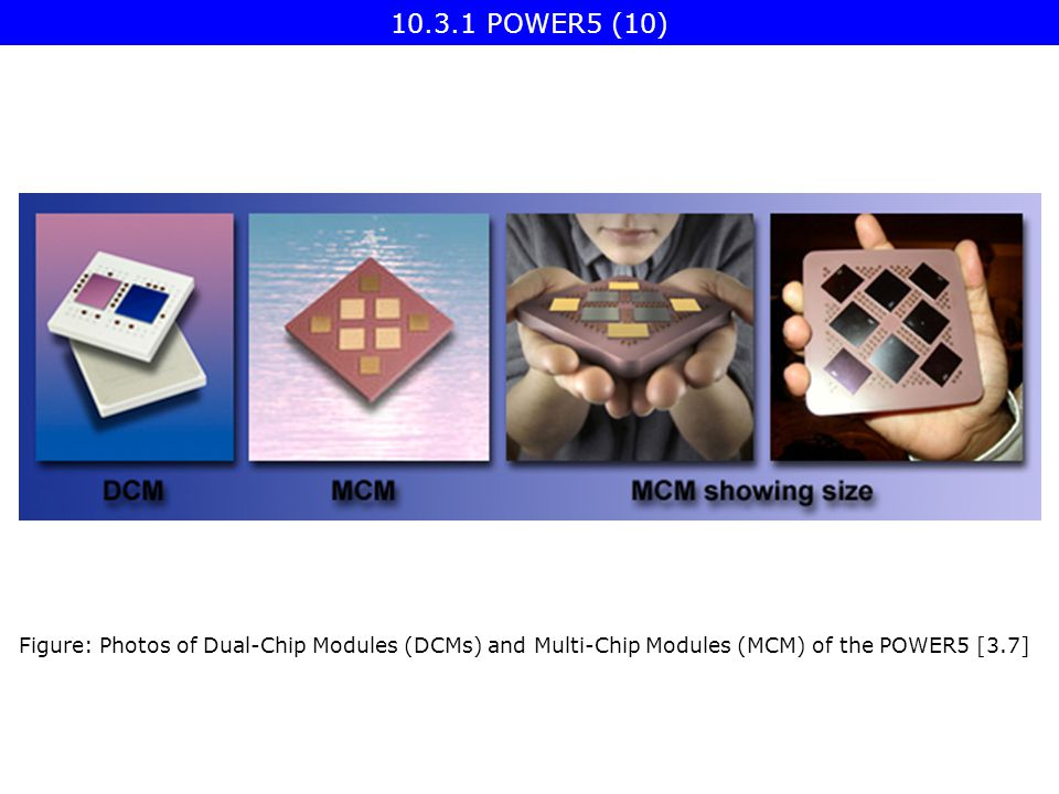 Figure: Photos of Dual-Chip Modules (DCMs) and Multi-Chip Modules (MCM) of the POWER5 [3.7] POWER5 (10)